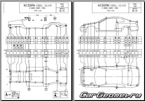 Nissan 200SX, Silvia (S15) 1999-2001 Body Repair Manual