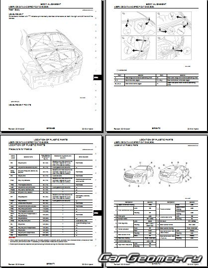 Кузовные размеры Infiniti M35h (HY51) и Nissan Fuga Hybrid