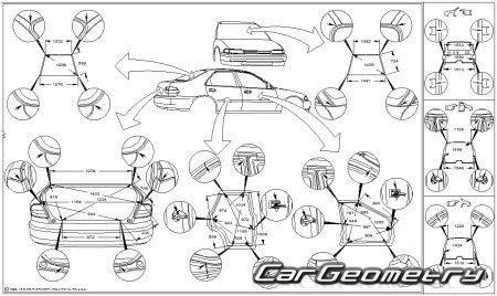 Кузовные размеры Mitsubishi Galant Sedan 1993–1996