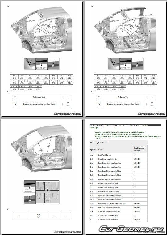 Кузовные размеры Toyota AYGO II с 2014 (KGB40, PAB40