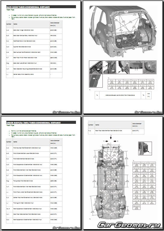 Кузовные размеры Toyota Highlander (Kluger) 2014-2019