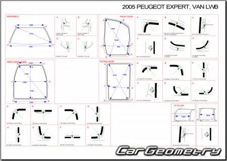 Кузовные размеры Peugeot Expert Van 2004–2007 Body dimensions