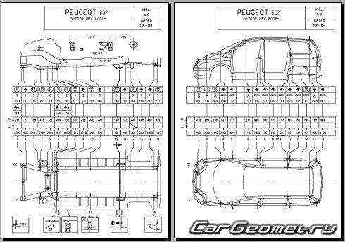 Кузовные размеры Peugeot 807 2003–2012 Body dimensions