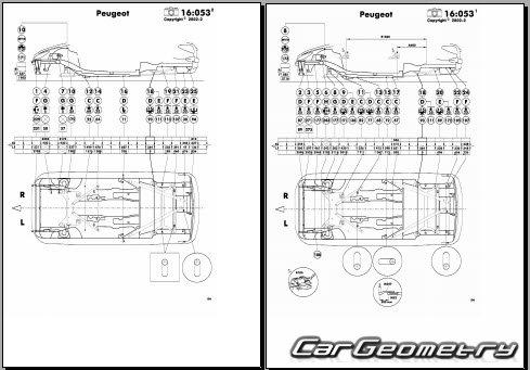 Кузовные размеры Peugeot 206 2000–2009 (Cupe и Wagon SW