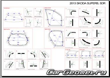 Кузовные размеры Skoda Superb с 2008