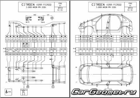 Кузовные размеры Citroen Xsara Picasso 2000–2006