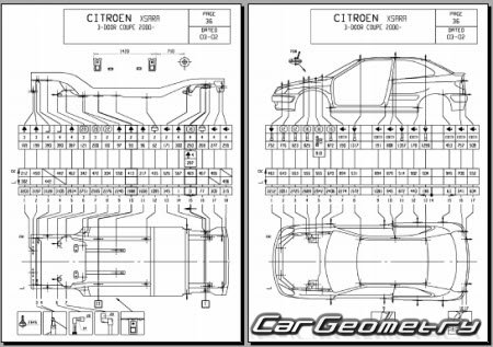 Кузовные размеры Citroen Xsara 2 2000–2005 (3DR, 5DR)