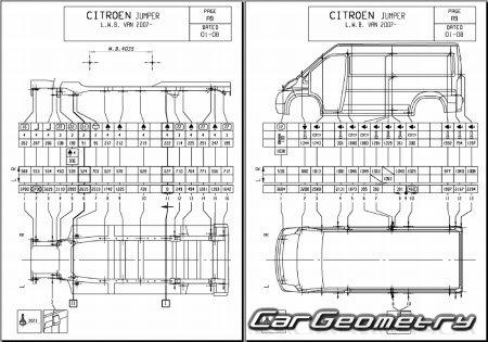 Кузовные размеры Citroen Jumper Van 2006-2014 (SWB, NWB