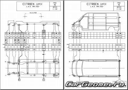 Кузовные размеры Citroen Jumper Van 2002-2006 (SWB, NWB