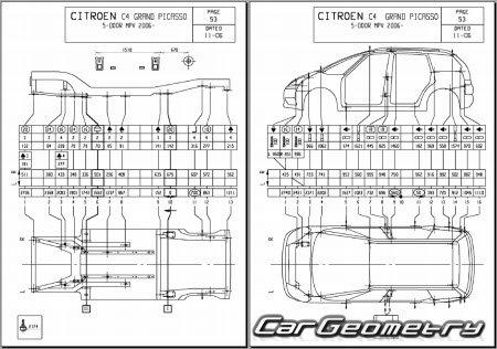Кузовные размеры Citroen Grand C4 Picasso 2007–2013 Body