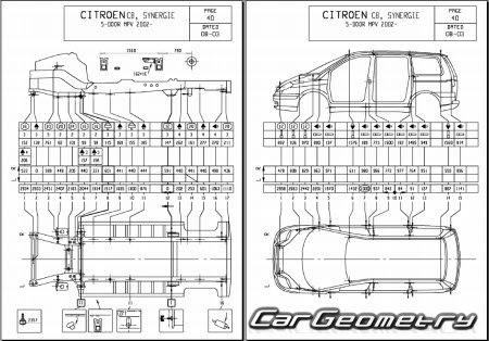 Кузовные размеры Citroen C8 2003–2013 Body dimensions