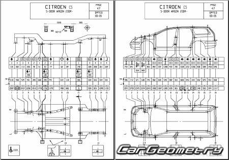 Кузовные размеры Citroen C5 2005–2008 (С5 Sedan и C5 Break