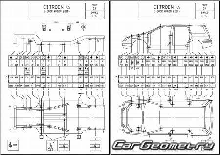 Кузовные размеры Citroen C5 2001–2004 (5DR и 5DR Break