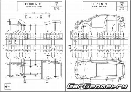 Кузовные размеры Citroen C4 (3DR Coupe, 4DR Pallas, 5DR