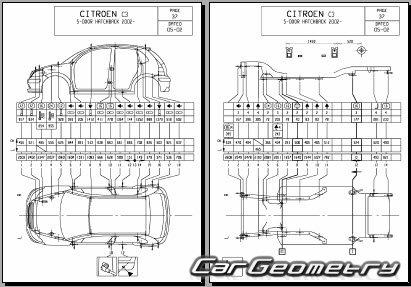 Кузовные размеры Citroen C3 2002-2010 (Первое поколение)