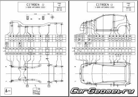 Кузовные размеры Citroen C2 2003-2010 Body dimensions