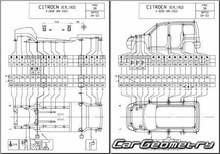 Кузовные размеры Citroen Berlingo Van 2003–2012 Body
