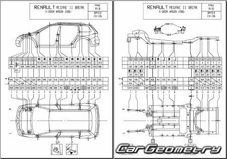 Кузовные размеры Renault Megane II (Classic и Grandtour