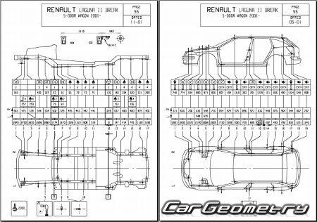 Кузовные размеры Renault Laguna II 2001-2005 Body dimensions