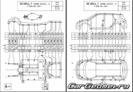 Кузовные размеры Renault Grand Scenic 2004–2009 Body