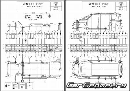 Кузовные размеры Renault Espace IV 2003–2013 Body dimensions