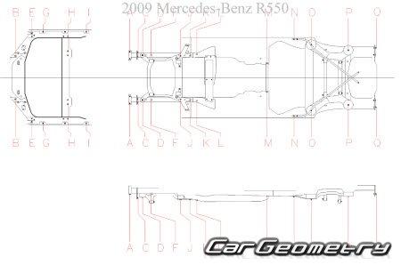 Кузовные размеры Mercedes R-Class (W251) 2006-2013