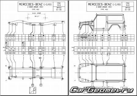 Размеры кузова Mercedes-Benz G-Class (W463) 1993-2015