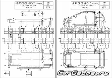 Кузовные размеры Mercedes B-Class (W245) 2005-2012 Body