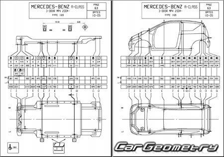 Кузовные размеры Mercedes A-Class (W169) 2005-2012 Body