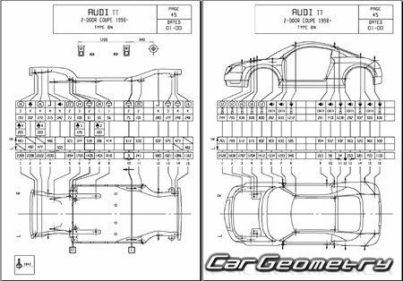 Кузовные размеры Audi TT (8N) 1999–2006 Body dimensions