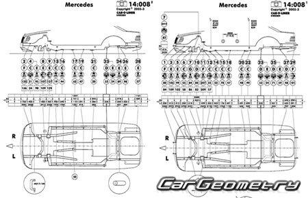 Кузовные размеры Mercedes 500 E-Class (W124) 1990–1993