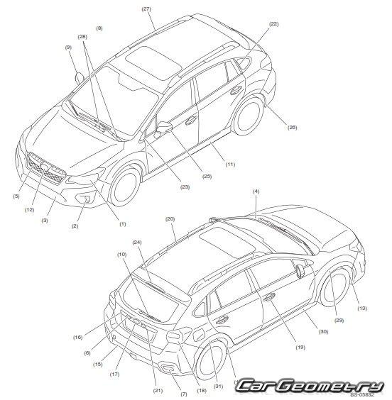 Кузовные размеры Subaru XV с 2012 (XV, XV Crosstrek, XV