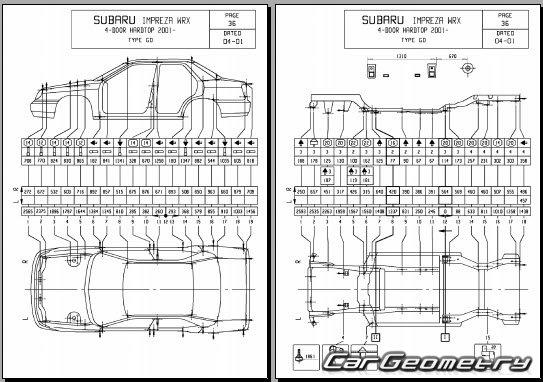 Кузовные размеры Subaru Impreza WRX 2001–2007 (Sedan GD и