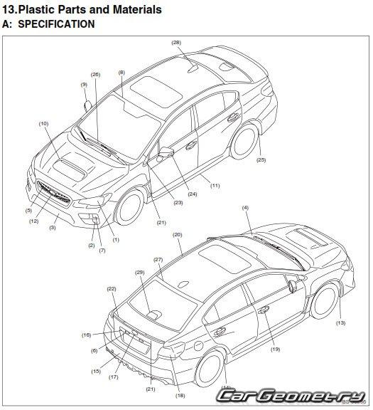 Кузовные размеры Subaru WRX STI с 2014 (Impreza WRX STI USA)