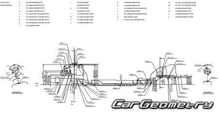 Кузовные размеры Honda Stream I 2000–2006