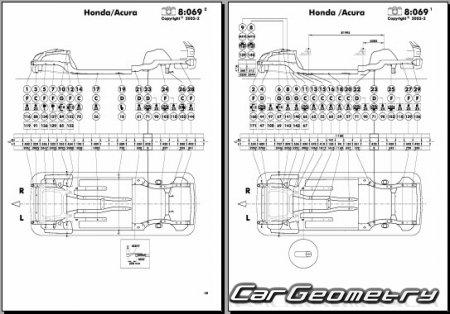 Размеры кузова Honda Civic 5DR (EU) 2001-2005 Body Repair