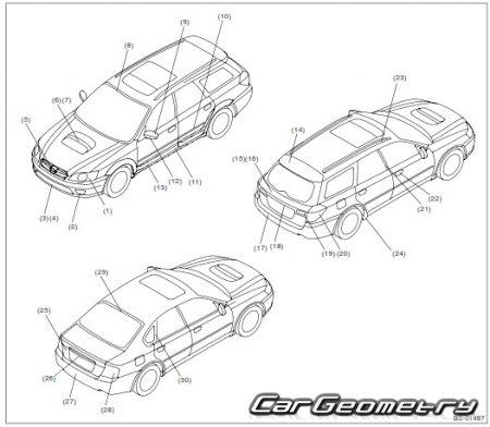 Subaru Legacy 2004-2009 (Sedan BL, Wagon BP) и Subaru