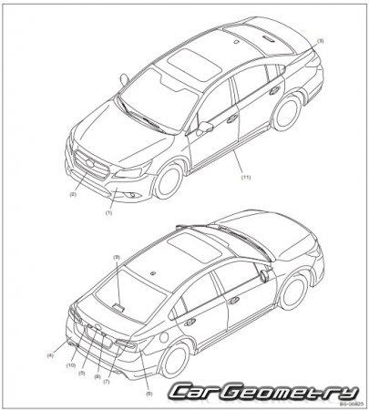 Кузовные размеры Subaru Legacy с 2014 и Subaru Outback