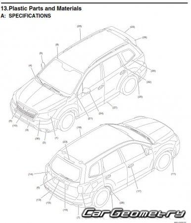Кузовные размеры Subaru Forester с 2012 Body Repair Manual