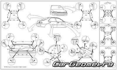 Кузовные размеры BMW 7 Series (E65 и E66) 2001-2008 (Short