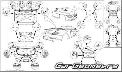 Кузовные размеры BMW 6 Series (E63 и E64) 2004-2010 (Coupe