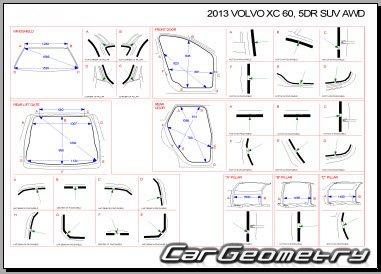 Геометрические размеры кузова Volvo XC60 2009-2016