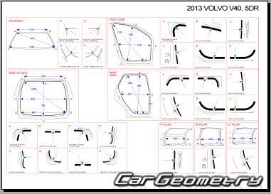 Кузовные размеры Volvo V40 2013-2020 (включая V40 Cross