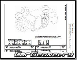 Кузовные размеры Lexus LX450 (FZJ80) 1996–1997 Collision