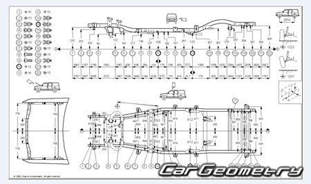 Размеры кузова Lexus LX470 1998-2007 (UZJ100) Collision
