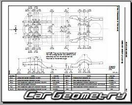 Кузовные размеры Lexus LS400 (UCF10) 1989–1994 Collision