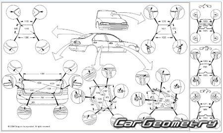Кузовные размеры Lexus LS400 (UCF20/USF20) 1995–2000