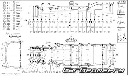 Размеры кузова Hummer H3 2005–2010