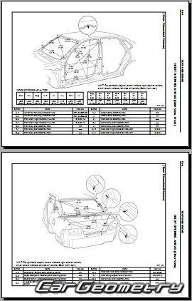 Кузовные размеры Toyota Avalon (MCX10) 1995–1999 Collision