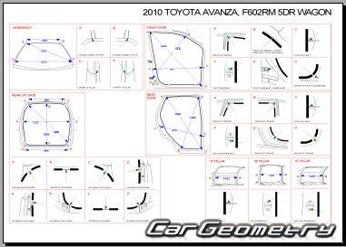 Кузовные размеры Toyota Avanza (F601, F602) 2007–2011